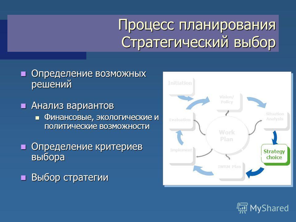 Процесс планирования Стратегический выбор Определение возможных решений Определение возможных решений Анализ вариантов Анализ вариантов Финансовые, экологические и политические возможности Финансовые, экологические и политические возможности Определе