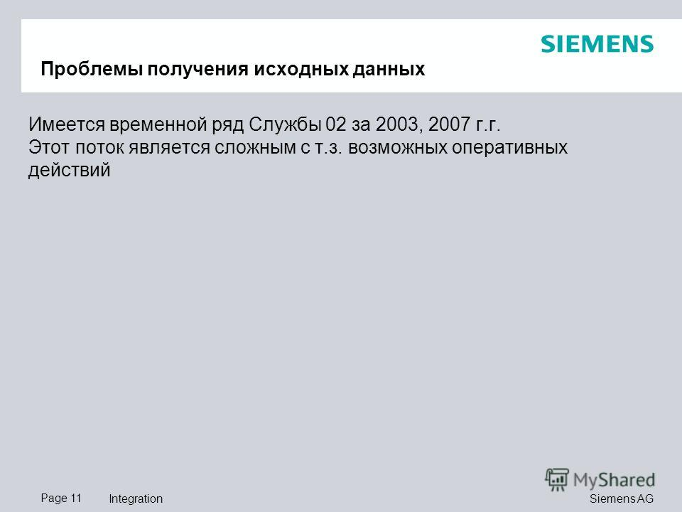 Page 11 Siemens AG Integration Проблемы получения исходных данных Имеется временной ряд Службы 02 за 2003, 2007 г.г. Этот поток является сложным с т.з. возможных оперативных действий