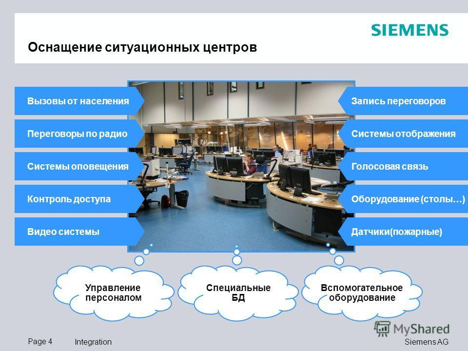 Page 4 Siemens AG Integration Оснащение ситуационных центров Вызовы от населения Переговоры по радио Системы оповещения Контроль доступа Видео системы Запись переговоров Системы отображения Голосовая связь Оборудование (столы…) Датчики(пожарные) Вспо