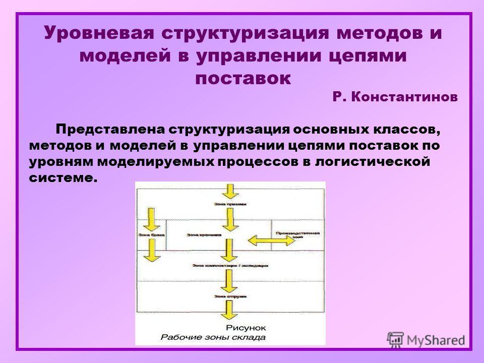 Уровневая структуризация методов и моделей в управлении цепями поставок Р. Константинов Представлена структуризация основных классов, методов и моделей в управлении цепями поставок по уровням моделируемых процессов в логистической системе.