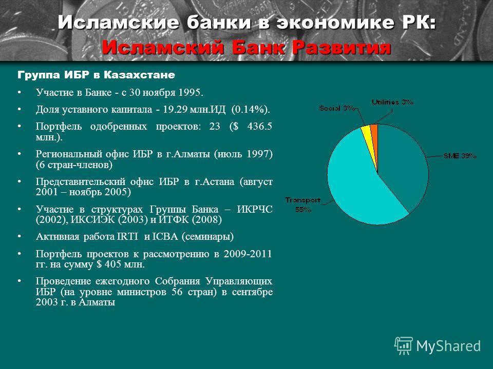 Исламские банки в экономике РК: Исламский Банк Развития Группа ИБР в Казахстане Участие в Банке - с 30 ноября 1995. Доля уставного капитала - 19.29 млн.ИД (0.14%). Портфель одобренных проектов: 23 ($ 436.5 млн.). Региональный офис ИБР в г.Алматы (июл