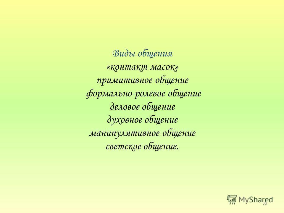 Виды общения «контакт масок» примитивное общение формально-ролевое общение деловое общение духовное общение манипулятивное общение светское общение. 35