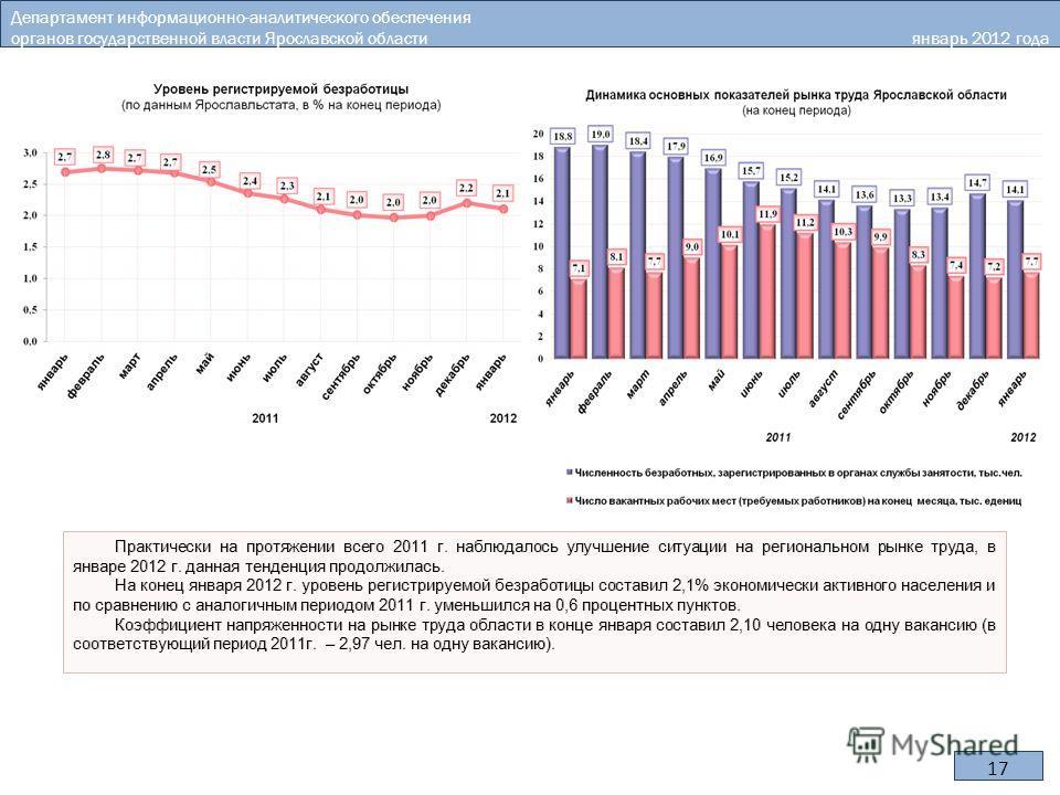17 Департамент информационно-аналитического обеспечения органов государственной власти Ярославской области январь 2012 года