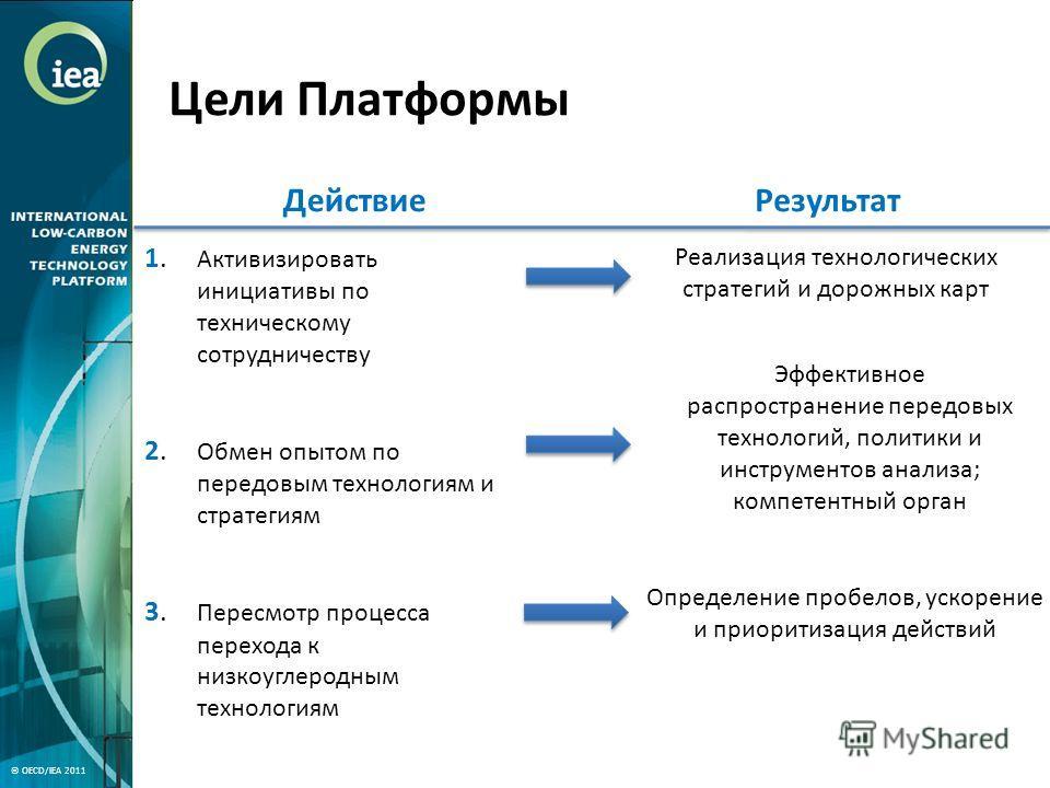 Цели Платформы © OECD/IEA 2011 1. Активизировать инициативы по техническому сотрудничеству 2. Обмен опытом по передовым технологиям и стратегиям 3. Пересмотр процесса перехода к низкоуглеродным технологиям Реализация технологических стратегий и дорож