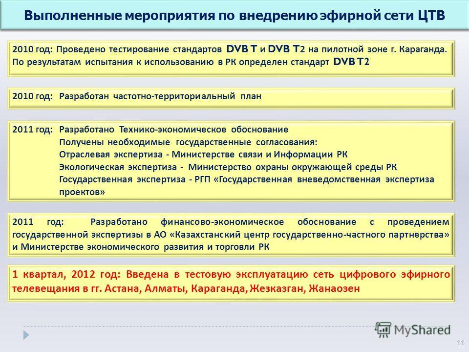 Выполненные мероприятия по внедрению эфирной сети ЦТВ 11 2010 год : Проведено тестирование стандартов DVB T и DVB T2 на пилотной зоне г. Караганда. По результатам испытания к использованию в РК определен стандарт DVB T2 2010 год : Разработан частотно