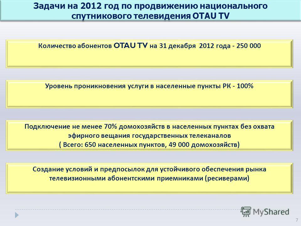 Задачи на 2012 год по продвижению национального спутникового телевидения OTAU TV 7 Количество абонентов OTAU TV на 31 декабря 2012 года - 250 000 Уровень проникновения услуги в населенные пункты РК - 100% Создание условий и предпосылок для устойчивог