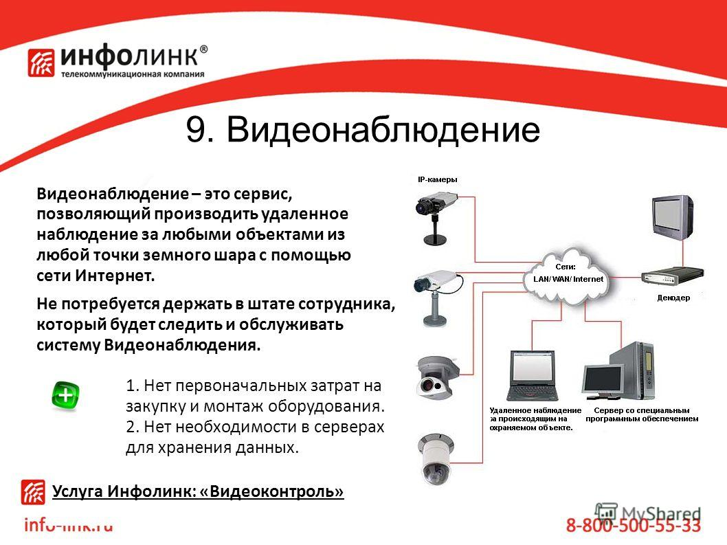 9. Видеонаблюдение Видеонаблюдение – это сервис, позволяющий производить удаленное наблюдение за любыми объектами из любой точки земного шара с помощью сети Интернет. Не потребуется держать в штате сотрудника, который будет следить и обслуживать сист