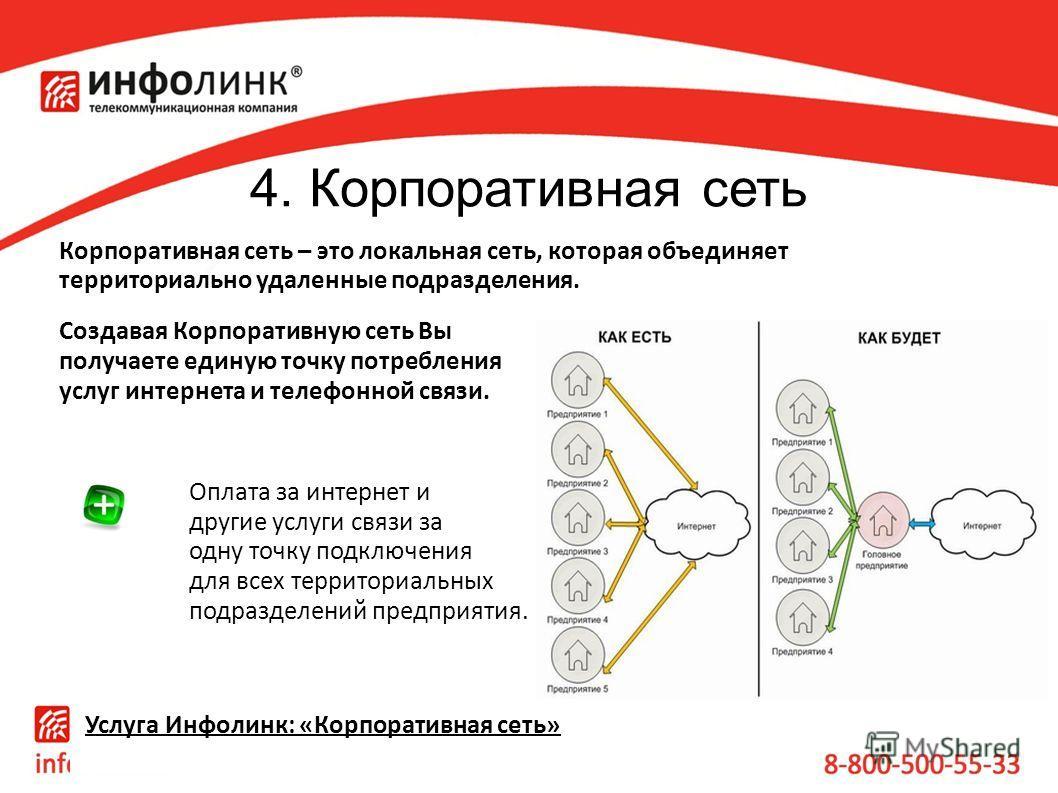 4. Корпоративная сеть Корпоративная сеть – это локальная сеть, которая объединяет территориально удаленные подразделения. Создавая Корпоративную сеть Вы получаете единую точку потребления услуг интернета и телефонной связи. Оплата за интернет и други