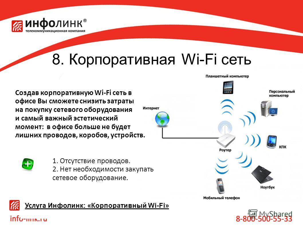 8. Корпоративная Wi-Fi сеть Создав корпоративную Wi-Fi сеть в офисе Вы сможете снизить затраты на покупку сетевого оборудования и самый важный эстетический момент: в офисе больше не будет лишних проводов, коробов, устройств. 1. Отсутствие проводов. 2