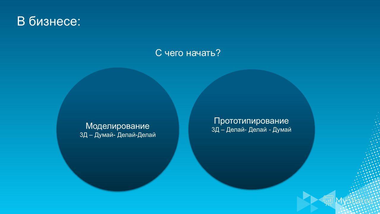 В бизнесе: Моделирование 3Д – Думай- Делай-Делай Моделирование 3Д – Думай- Делай-Делай Прототипирование 3Д – Делай- Делай - Думай Прототипирование 3Д – Делай- Делай - Думай