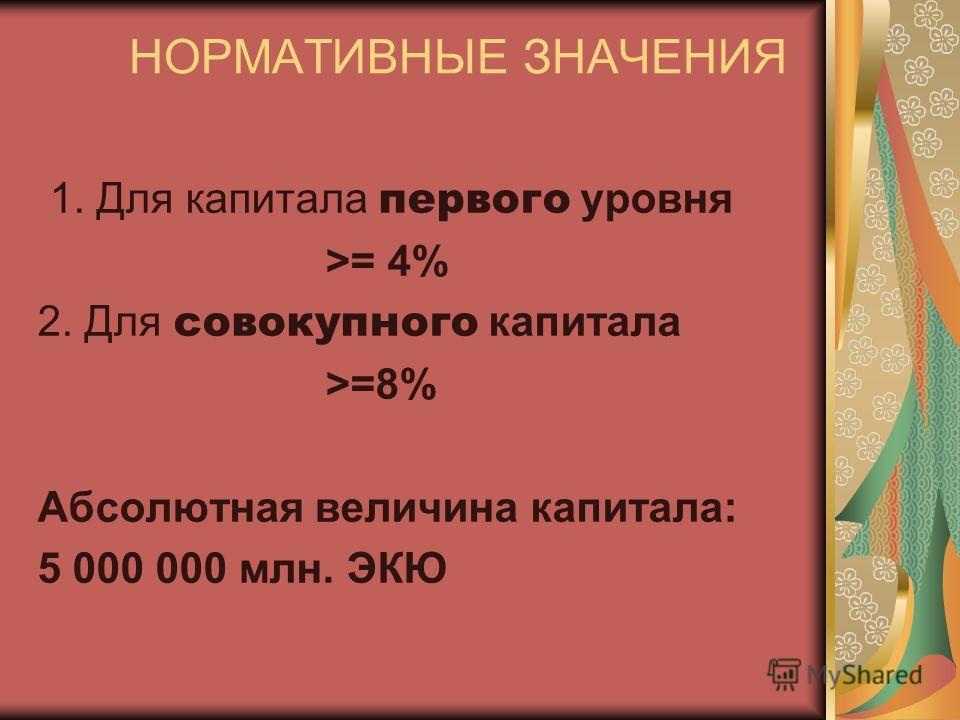 НОРМАТИВНЫЕ ЗНАЧЕНИЯ 1. Для капитала первого уровня >= 4% 2. Для совокупного капитала >=8% Абсолютная величина капитала: 5 000 000 млн. ЭКЮ