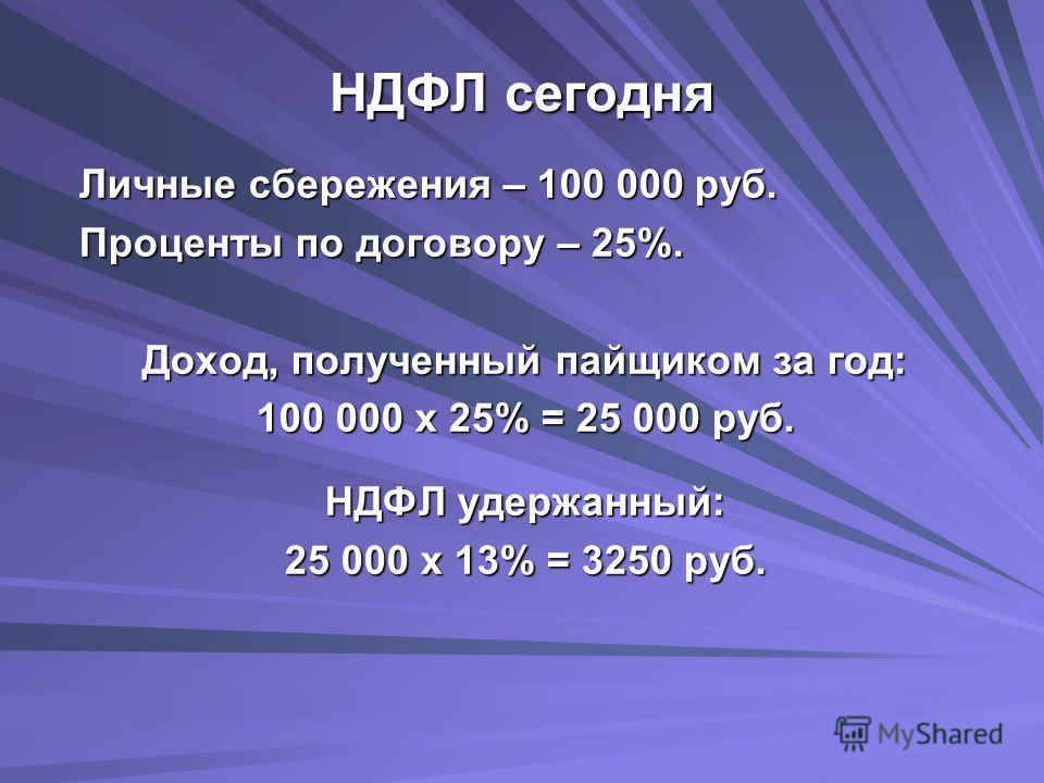 НДФЛ сегодня Личные сбережения – 100 000 руб. Проценты по договору – 25%. Доход, полученный пайщиком за год: 100 000 х 25% = 25 000 руб. НДФЛ удержанный: 25 000 х 13% = 3250 руб.