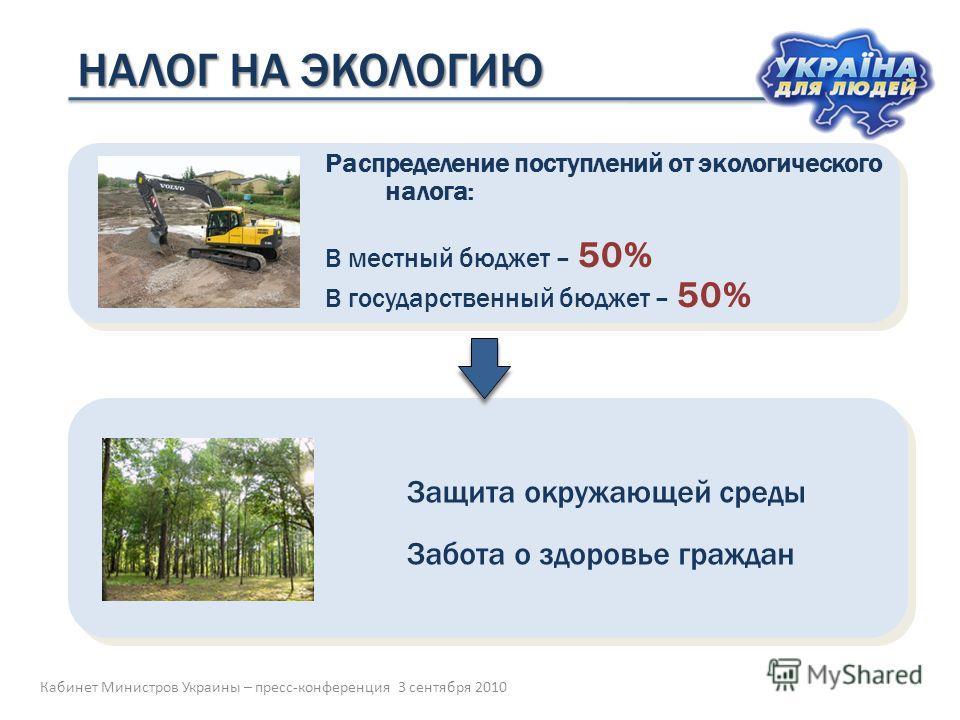 Распределение поступлений от экологического налога: В местный бюджет – 50% В государственный бюджет – 50% Защита окружающей среды Забота о здоровье граждан НАЛОГ НА ЭКОЛОГИЮ Кабинет Министров Украины – пресс-конференция 3 сентября 2010