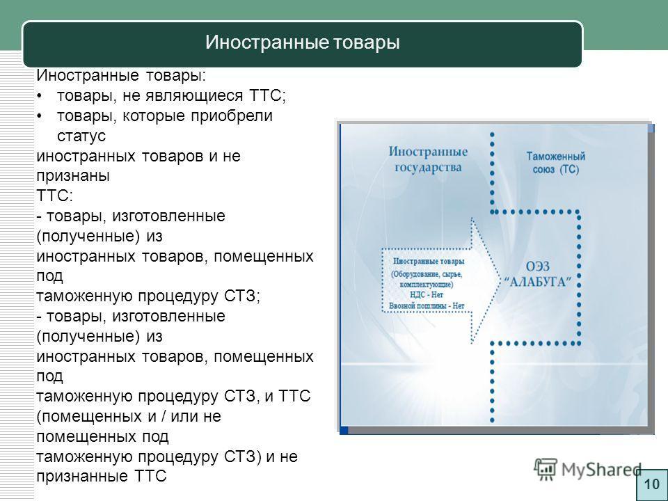 Таможенная процедура свободной таможенной зоны (СТЗ) 9 Свободная таможенная зона (далее СТЗ) - таможенная процедура, при которой товары размещаются и используются в СЭЗ без уплаты таможенных пошлин, налогов, а также без применения мер нетарифного рег