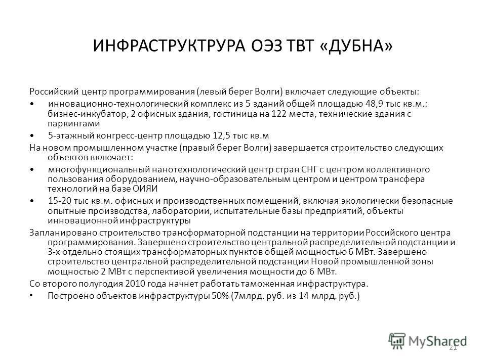 ИНФРАСТРУКТРУРА ОЭЗ ТВТ «ДУБНА» Российский центр программирования (левый берег Волги) включает следующие объекты: инновационно-технологический комплекс из 5 зданий общей площадью 48,9 тыс кв.м.: бизнес-инкубатор, 2 офисных здания, гостиница на 122 ме
