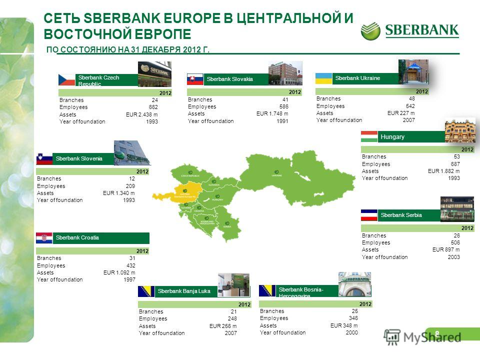 8 СЕТЬ SBERBANK EUROPE В ЦЕНТРАЛЬНОЙ И ВОСТОЧНОЙ ЕВРОПЕ ПО СОСТОЯНИЮ НА 31 ДЕКАБРЯ 2012 Г. 2012 Branches24 Employees662 AssetsEUR 2.438 m Year of foundation1993 2012 Branches12 Employees209 AssetsEUR 1.340 m Year of foundation1993 2012 Branches31 Emp