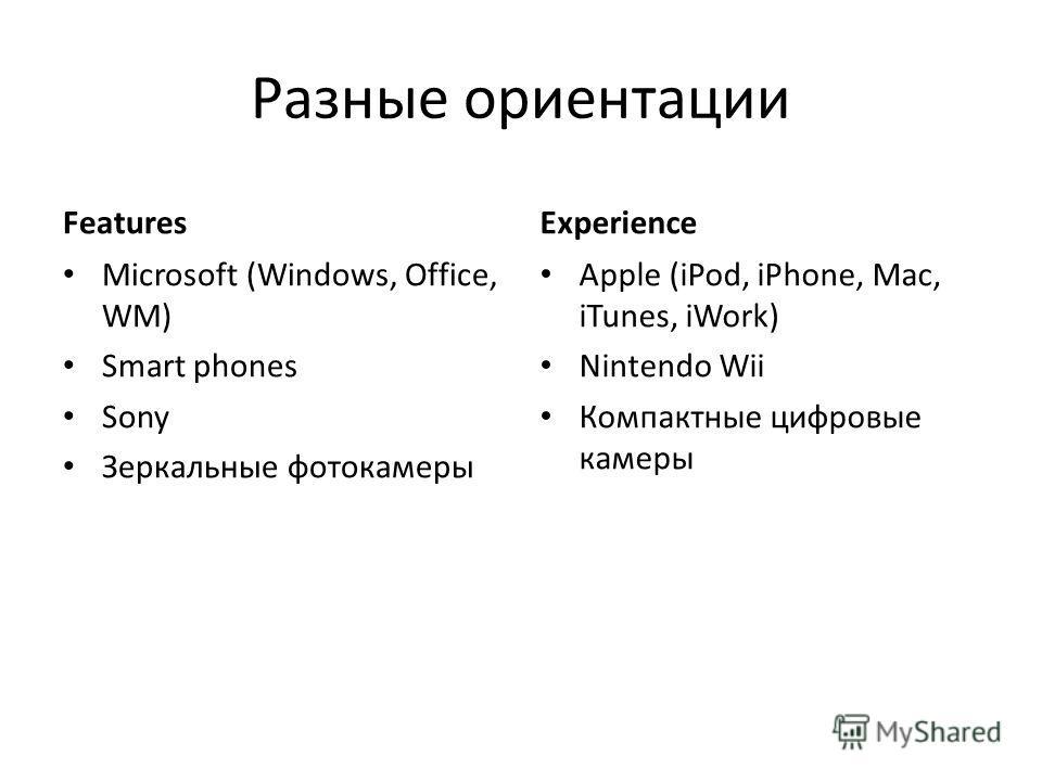 Разные ориентации Features Microsoft (Windows, Office, WM) Smart phones Sony Зеркальные фотокамеры Experience Apple (iPod, iPhone, Mac, iTunes, iWork) Nintendo Wii Компактные цифровые камеры