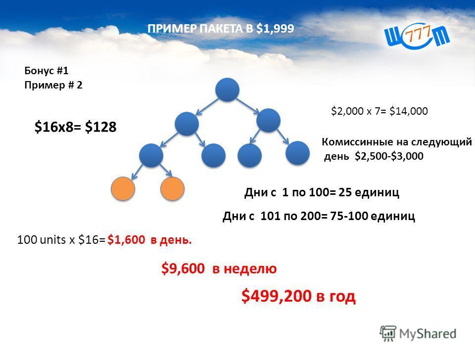 23 VERSION 02232013 ПРИМЕР ПАКЕТА В $1,999 EB ВАШ КОШЕЛЕК КОШЕЛЕК ДЛЯ РЕИНВЕСТА $16 $32 x 100 дней $1,600 $400 Бонус #1 Пример $20%=$380