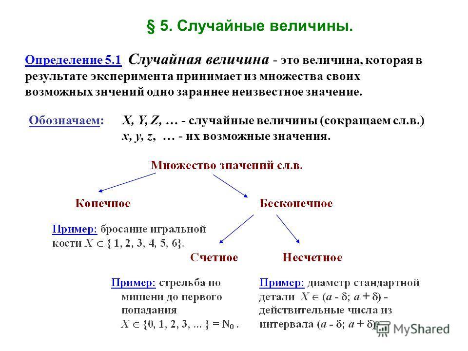 Определение 5.1 Случайная величина - это величина, которая в результате эксперимента принимает из множества своих возможных знчений одно зараннее неизвестное значение. Обозначаем: X, Y, Z, … - случайные величины (сокращаем сл.в.) x, y, z, … - их возм