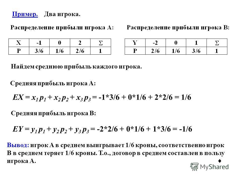 Пример. Два игрока. Найдем среднюю прибыль каждого игрока. Средняя прибыль игрока A: EX = x 1 p 1 + x 2 p 2 + x 3 p 3 = -1*3/6 + 0*1/6 + 2*2/6 = 1/6 Средняя прибыль игрока B: EY = y 1 p 1 + y 2 p 2 + y 3 p 3 = -2*2/6 + 0*1/6 + 1*3/6 = -1/6 Вывод: игр