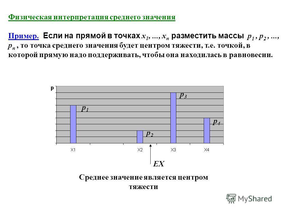 Физическая интерпретация среднего значения Пример. Если на прямой в точках x 1,..., x n разместить массы p 1, p 2,..., p n, то точка среднего значения будет центром тяжести, т.е. точкой, в которой прямую надо поддерживать, чтобы она находилась в равн