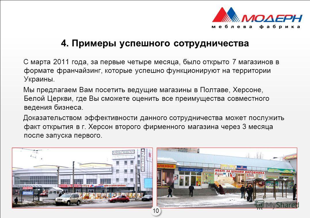 4. Примеры успешного сотрудничества С марта 2011 года, за первые четыре месяца, было открыто 7 магазинов в формате франчайзинг, которые успешно функционируют на территории Украины. Мы предлагаем Вам посетить ведущие магазины в Полтаве, Херсоне, Белой