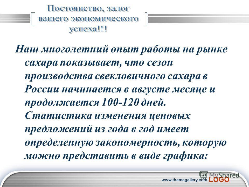 LOGO www.themegallery.com Наш многолетний опыт работы на рынке сахара показывает, что сезон производства свекловичного сахара в России начинается в августе месяце и продолжается 100-120 дней. Статистика изменения ценовых предложений из года в год име