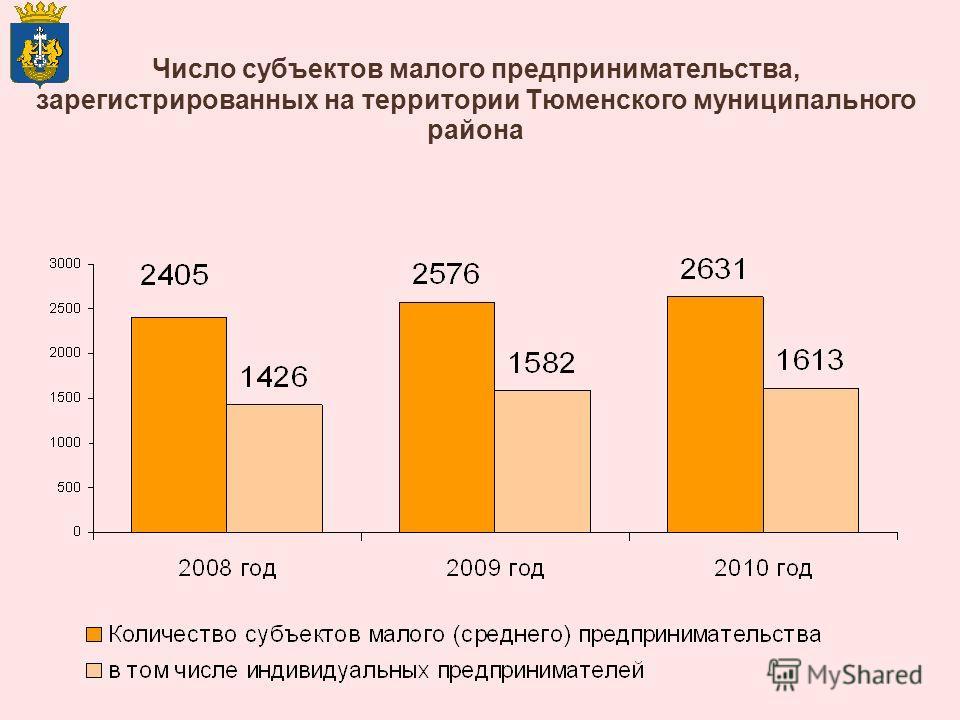 Число субъектов малого предпринимательства, зарегистрированных на территории Тюменского муниципального района