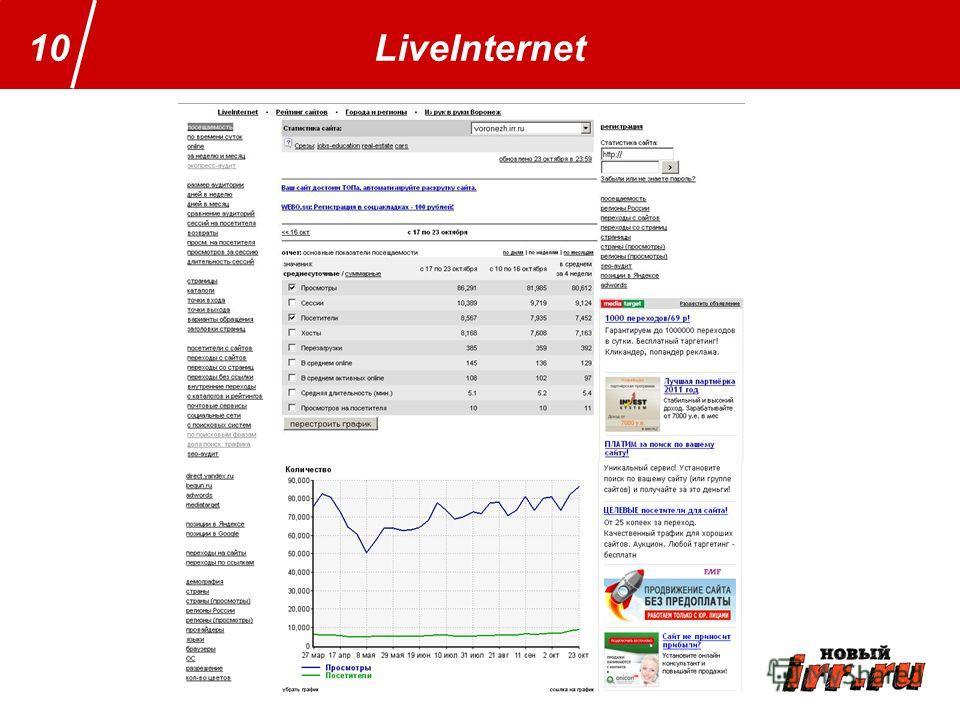 Далее определяем LiveInternet10