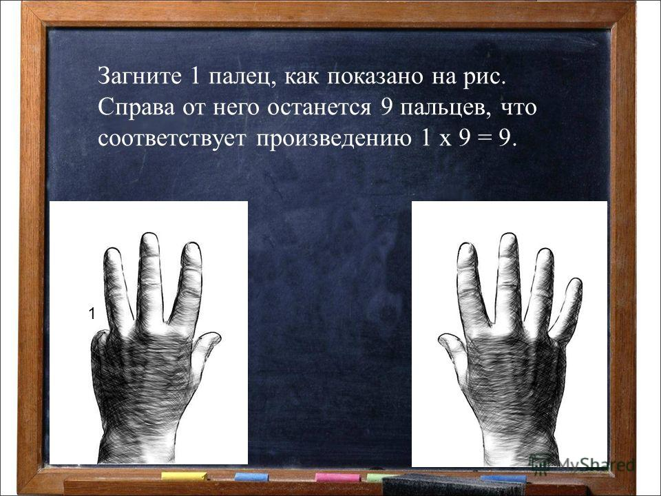 Загните 1 палец, как показано на рис. Справа от него останется 9 пальцев, что соответствует произведению 1 х 9 = 9. 1