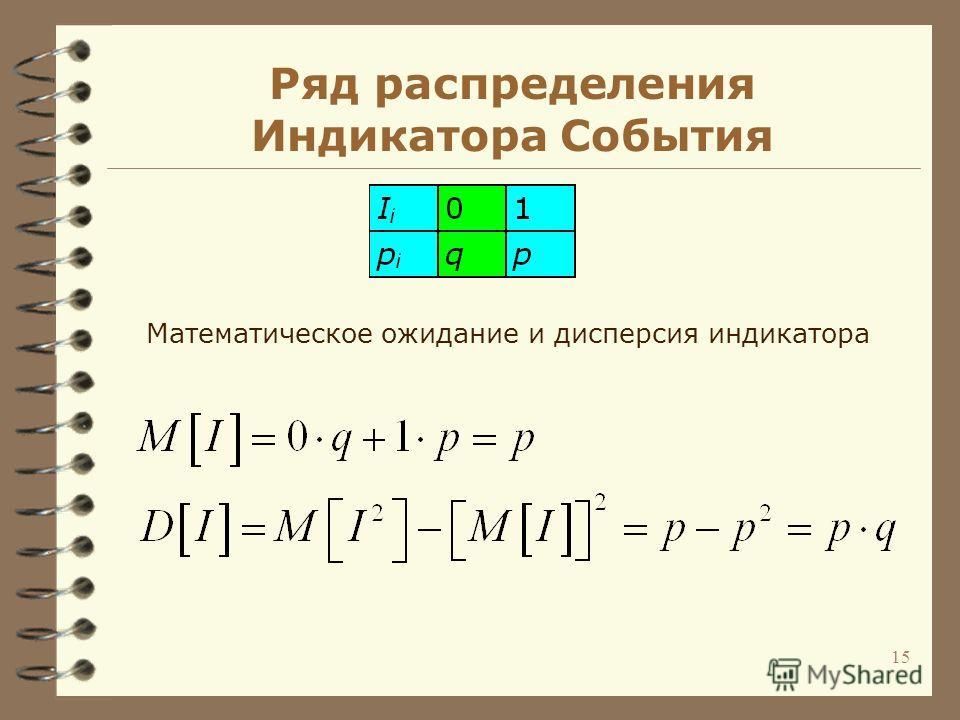 15 Ряд распределения Индикатора События Математическое ожидание и дисперсия индикатора