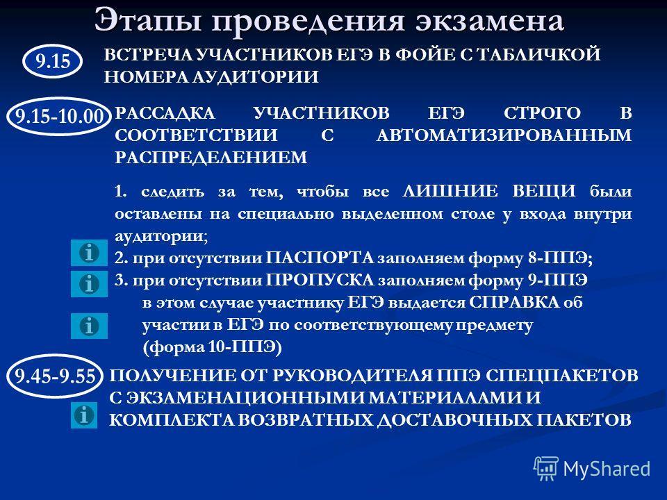 Этапы проведения экзамена 9.15 ВСТРЕЧА УЧАСТНИКОВ ЕГЭ В ФОЙЕ С ТАБЛИЧКОЙ НОМЕРА АУДИТОРИИ 9.15-10.00 РАССАДКА УЧАСТНИКОВ ЕГЭ СТРОГО В СООТВЕТСТВИИ С АВТОМАТИЗИРОВАННЫМ РАСПРЕДЕЛЕНИЕМ 1. следить за тем, чтобы все ЛИШНИЕ ВЕЩИ были оставлены на специаль