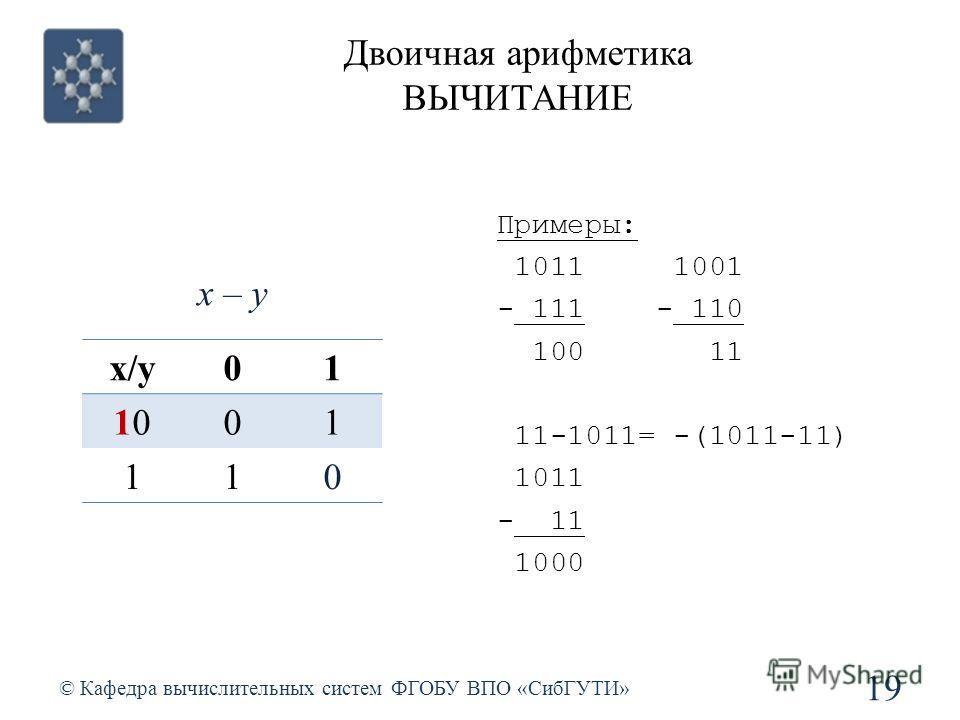 Двоичная арифметика ВЫЧИТАНИЕ © Кафедра вычислительных систем ФГОБУ ВПО «СибГУТИ» 19 x – y Примеры: 1011 1001 - 111 - 110 100 11 11-1011= -(1011-11) 1011 - 11 1000 x/y01 101001 110