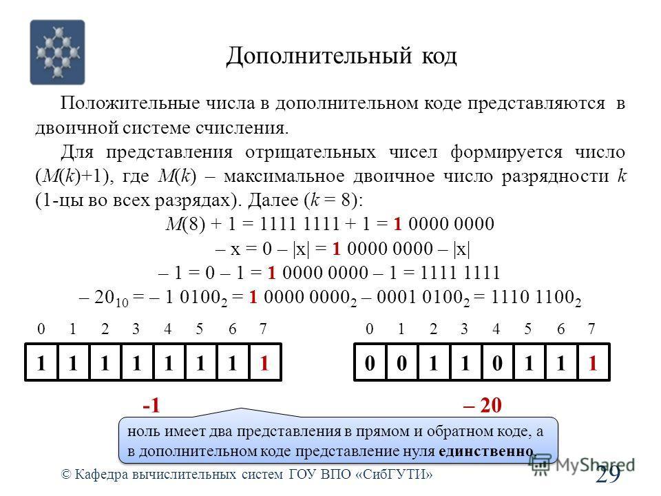Дополнительный код 29 © Кафедра вычислительных систем ГОУ ВПО «СибГУТИ» 11111111 01234567 Положительные числа в дополнительном коде представляются в двоичной системе счисления. Для представления отрицательных чисел формируется число (M(k)+1), где M(k