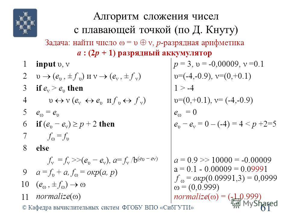 Алгоритм сложения чисел с плавающей точкой (по Д. Кнуту) 61 © Кафедра вычислительных систем ФГОБУ ВПО «СибГУТИ» Задача: найти число ω = υ ν, p-разрядная арифметика а : (2p + 1) разрядный аккумулятор 1input υ, νp = 3, υ = -0,00009, ν =0.1 2 υ (e υ, ±