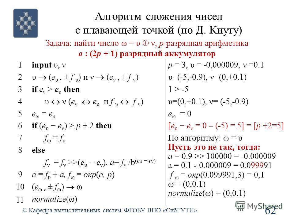 Алгоритм сложения чисел с плавающей точкой (по Д. Кнуту) 62 © Кафедра вычислительных систем ФГОБУ ВПО «СибГУТИ» Задача: найти число ω = υ ν, p-разрядная арифметика а : (2p + 1) разрядный аккумулятор 1input υ, νp = 3, υ = -0,000009, ν =0.1 2 υ (e υ, ±