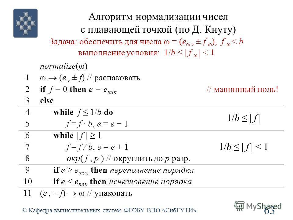Алгоритм нормализации чисел с плавающей точкой (по Д. Кнуту) 63 © Кафедра вычислительных систем ФГОБУ ВПО «СибГУТИ» Задача: обеспечить для числа ω = (e ω, ± f ω ), f ω < b выполнение условия: 1/b | f ω | < 1 normalize(ω) 1 ω (e, ± f) // распаковать 2