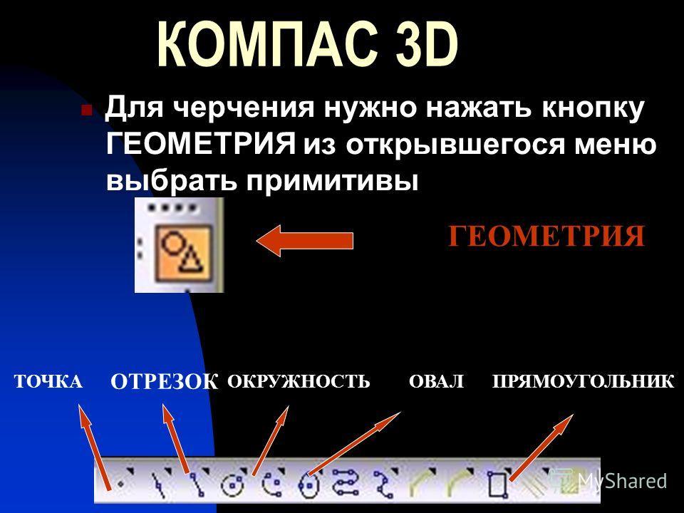 КОМПАС 3D Для черчения нужно нажать кнопку ГЕОМЕТРИЯ из открывшегося меню выбрать примитивы ГЕОМЕТРИЯ ТОЧКАОКРУЖНОСТЬОВАЛПРЯМОУГОЛЬНИК ОТРЕЗОК