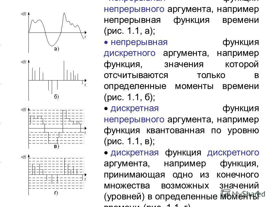 6 непрерывная функция непрерывного аргумента, например непрерывная функция времени (рис. 1.1, а); непрерывная функция дискретного аргумента, например функция, значения которой отсчитываются только в определенные моменты времени (рис. 1.1, б); дискрет