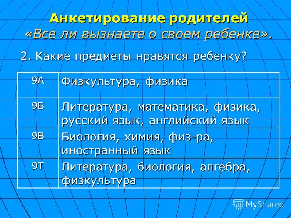 Анкетирование родителей «Все ли вызнаете о своем ребенке». 2. Какие предметы нравятся ребенку? 9А Физкультура, физика 9Б Литература, математика, физика, русский язык, английский язык 9В Биология, химия, физ-ра, иностранный язык 9Т Литература, биологи
