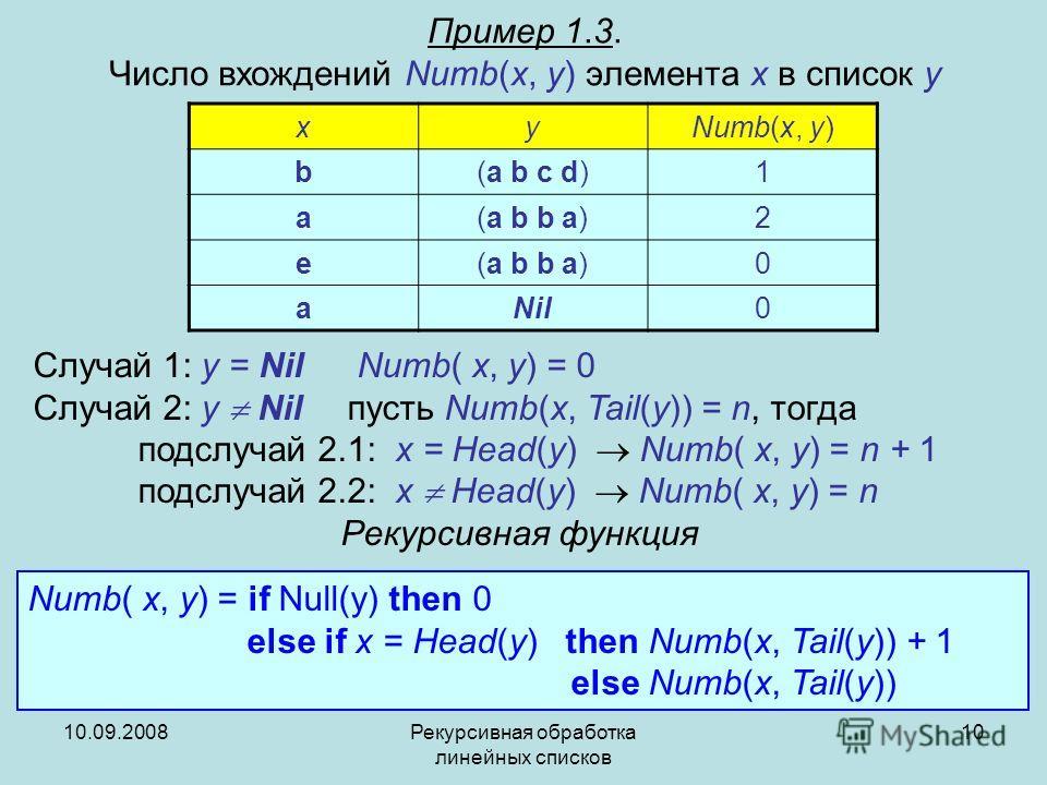 10.09.2008Рекурсивная обработка линейных списков 10 Пример 1.3. Число вхождений Numb(x, y) элемента x в список y xyNumb(x, y) b(a b c d)1 a(a b b a)2 e 0 aNil0 Случай 1: y = Nil Numb( x, y) = 0 Случай 2: y Nilпусть Numb(x, Tail(y)) = n, тогда подслуч