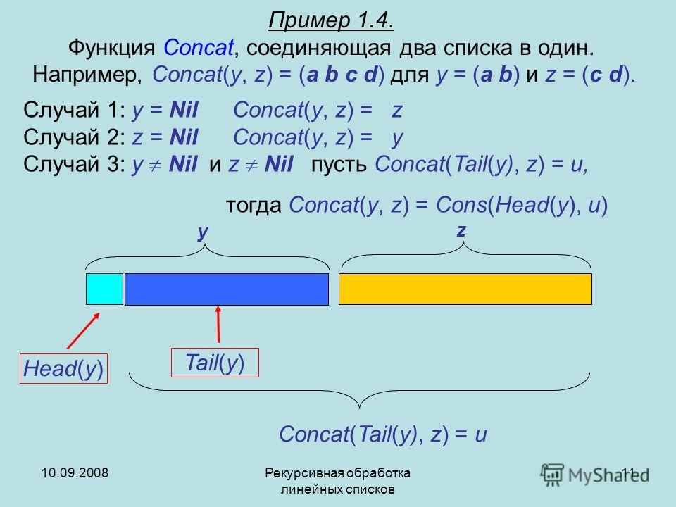 10.09.2008Рекурсивная обработка линейных списков 11 Пример 1.4. Функция Concat, соединяющая два списка в один. Например, Concat(y, z) = (a b c d) для y = (a b) и z = (c d). Случай 1: y = Nil Concat(y, z) = z Случай 2: z = Nil Concat(y, z) = y Случай
