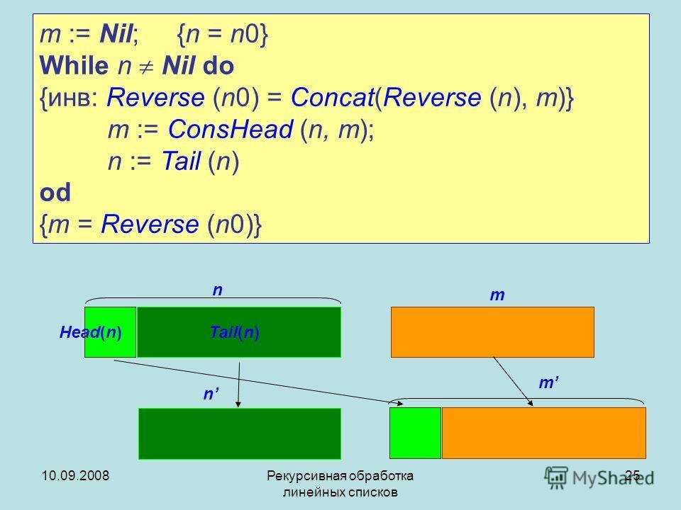 10.09.2008Рекурсивная обработка линейных списков 25 m := Nil; {n = n0} While n Nil do {инв: Reverse (n0) = Concat(Reverse (n), m)} m := ConsHead (n, m); n := Tail (n) od {m = Reverse (n0)} n m n m Head(n)Tail(n)
