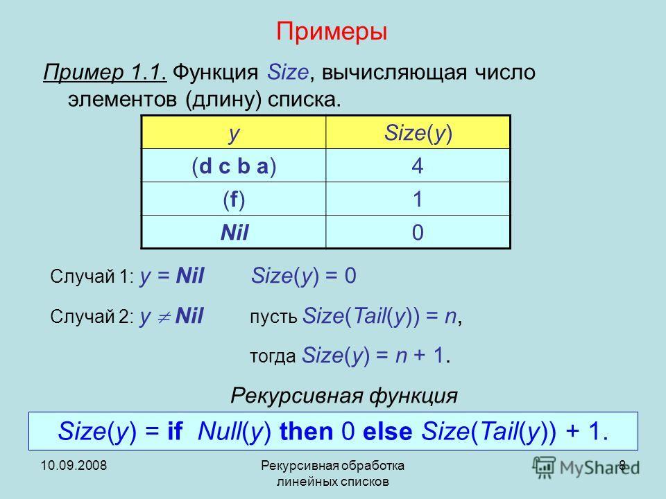 10.09.2008Рекурсивная обработка линейных списков 8 Примеры Пример 1.1. Функция Size, вычисляющая число элементов (длину) списка. ySize(y) (d c b a)4 (f)(f)1 Nil0 Случай 1: y = NilSize(y) = 0 Случай 2: y Nil пусть Size(Tail(y)) = n, тогда Size(y) = n