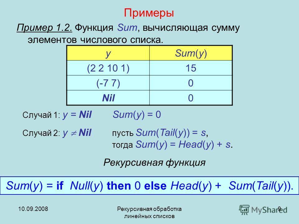 10.09.2008Рекурсивная обработка линейных списков 9 Примеры Пример 1.2. Функция Sum, вычисляющая сумму элементов числового списка. ySum(y) (2 2 10 1)15 (-7 7)0 Nil0 Случай 1: y = NilSum(y) = 0 Случай 2: y Nil пусть Sum(Tail(y)) = s, тогда Sum(y) = Hea