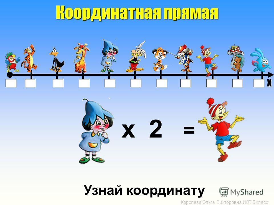 Королева Ольга Викторовна ИВТ 5 класс Х х = 2 Узнай координату Координатная прямая