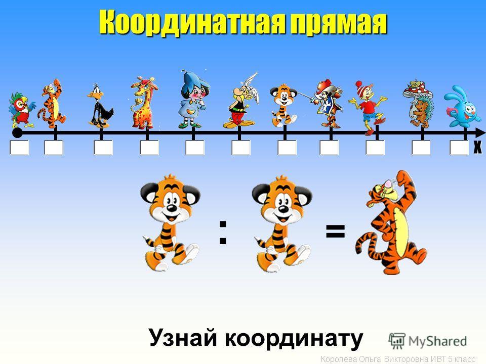 Королева Ольга Викторовна ИВТ 5 класс Х : = Узнай координату Координатная прямая