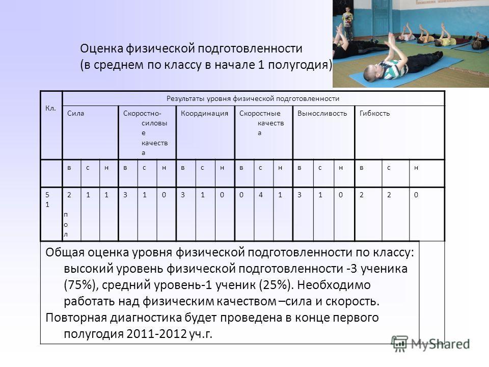 Оценка физической подготовленности (в среднем по классу в начале 1 полугодия) Кл. Результаты уровня физической подготовленности СилаСкоростно- силовы е качеств а КоординацияСкоростные качеств а ВыносливостьГибкость вснвснвснвснвснвсн 51пол51пол 21131