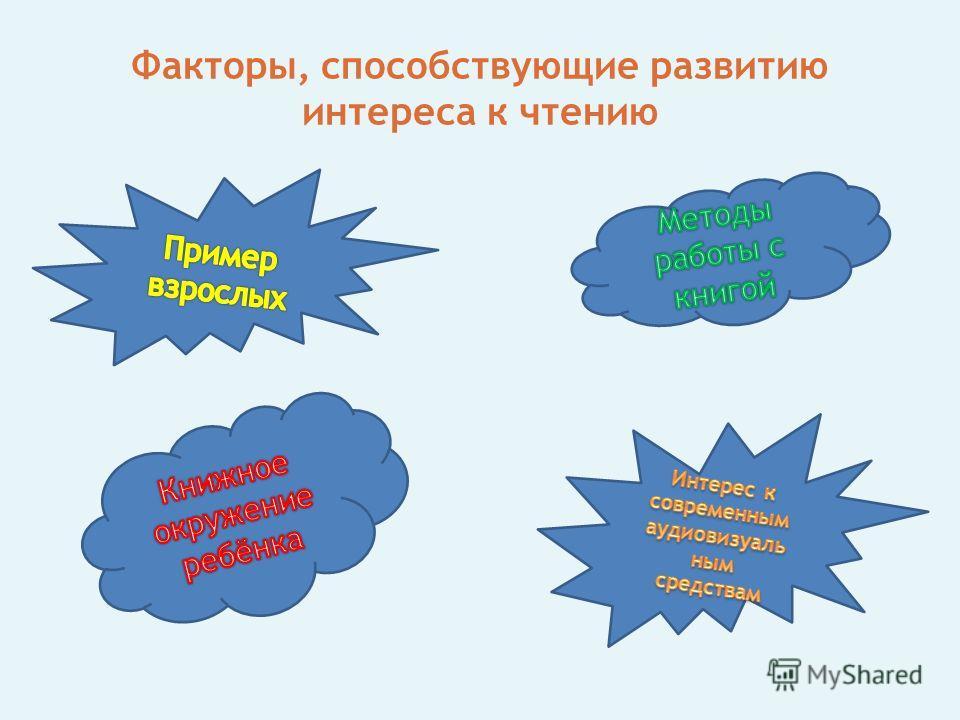 Факторы, способствующие развитию интереса к чтению