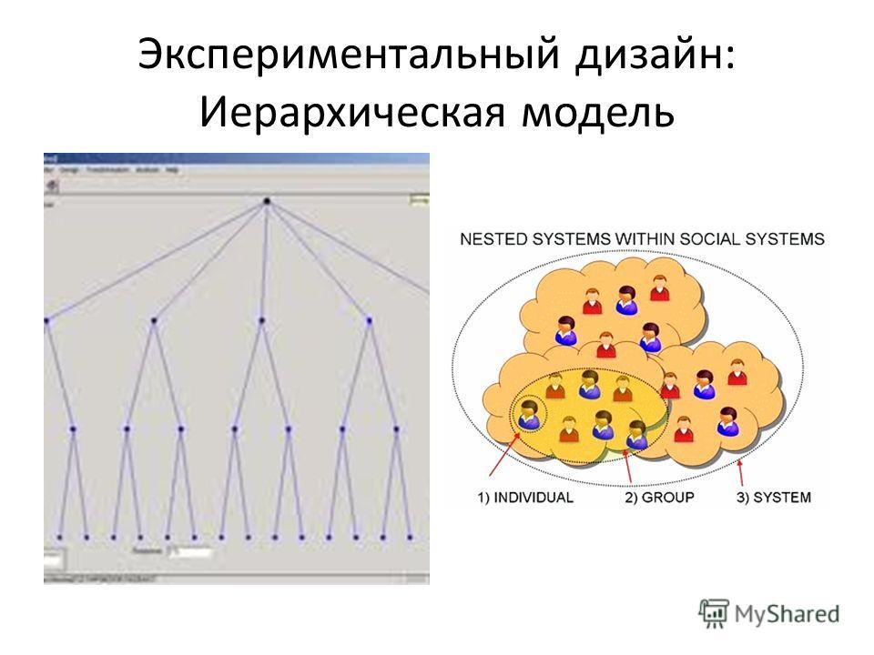 Экспериментальный дизайн: Иерархическая модель